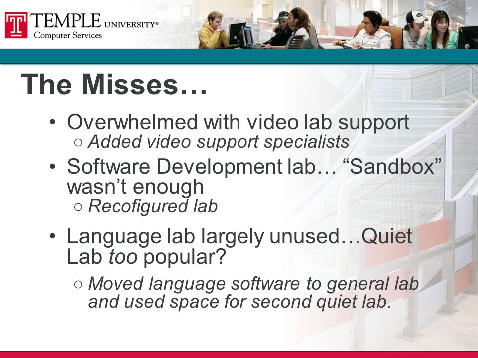 The Misses… Overwhelmed with video lab support Added video support specialists Software Development lab… Sandbox wasnt enough Recofigured lab Language lab largely unused…Quiet Lab too popular.