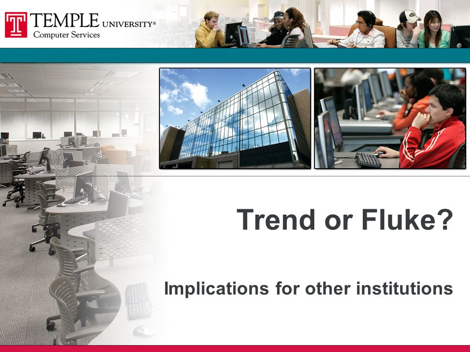 Trend or Fluke Implications for other institutions