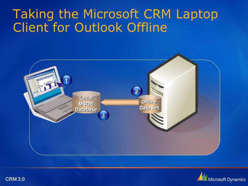 CRM 3.0 Taking the Microsoft CRM Laptop Client for Outlook Offline Go Offline Local MSDE Database 2 3 Offline Data Set 1