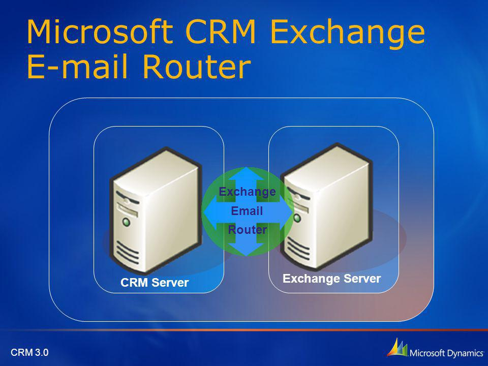 CRM 3.0 Microsoft CRM Exchange E-mail Router CRM Server Exchange Server Exchange Email Router