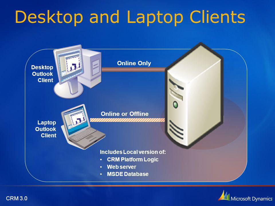 CRM 3.0 Desktop and Laptop Clients Online Only Online or Offline Desktop Outlook Client Laptop Outlook Client Includes Local version of: CRM Platform