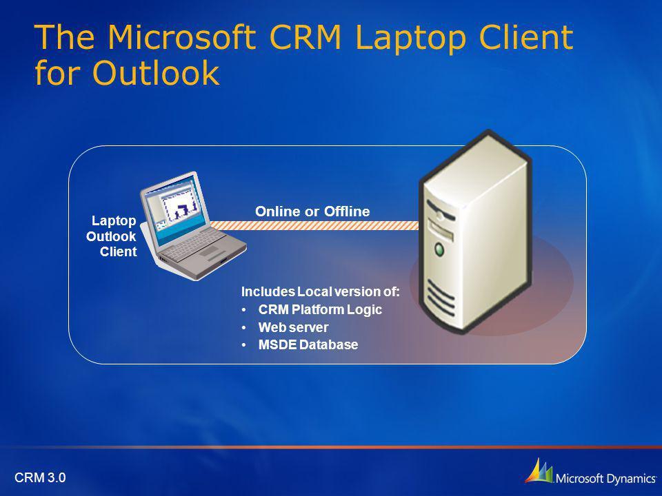 CRM 3.0 Taking the Microsoft CRM Laptop Client for Outlook Offline Go Offline Local MSDE Database 2 3 Offline Data Set 1