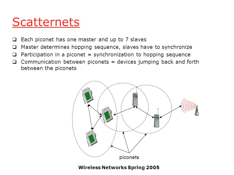 Wireless Networks Spring 2005 Scatternets piconets Each piconet has one master and up to 7 slaves Master determines hopping sequence, slaves have to synchronize Participation in a piconet = synchronization to hopping sequence Communication between piconets = devices jumping back and forth between the piconets