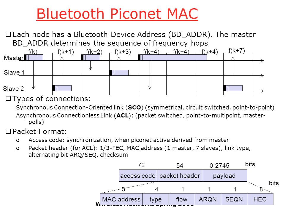 Wireless Networks Spring 2005 Bluetooth Piconet MAC Each node has a Bluetooth Device Address (BD_ADDR).