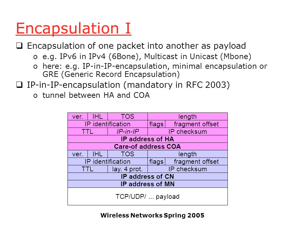 Wireless Networks Spring 2005 Encapsulation I Encapsulation of one packet into another as payload oe.g.