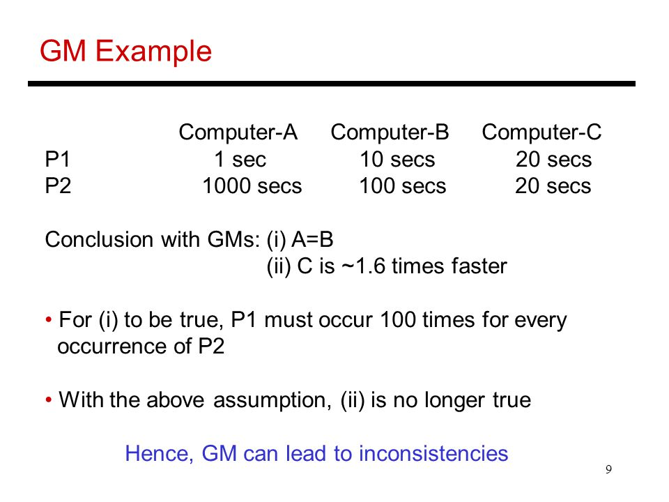 9 GM Example Computer-A Computer-B Computer-C P1 1 sec 10 secs 20 secs P2 1000 secs 100 secs 20 secs Conclusion with GMs: (i) A=B (ii) C is ~1.6 times faster For (i) to be true, P1 must occur 100 times for every occurrence of P2 With the above assumption, (ii) is no longer true Hence, GM can lead to inconsistencies