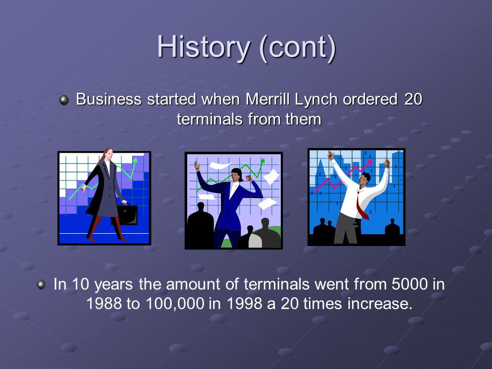 History (cont) Business started when Merrill Lynch ordered 20 terminals from them In 10 years the amount of terminals went from 5000 in 1988 to 100,000 in 1998 a 20 times increase.