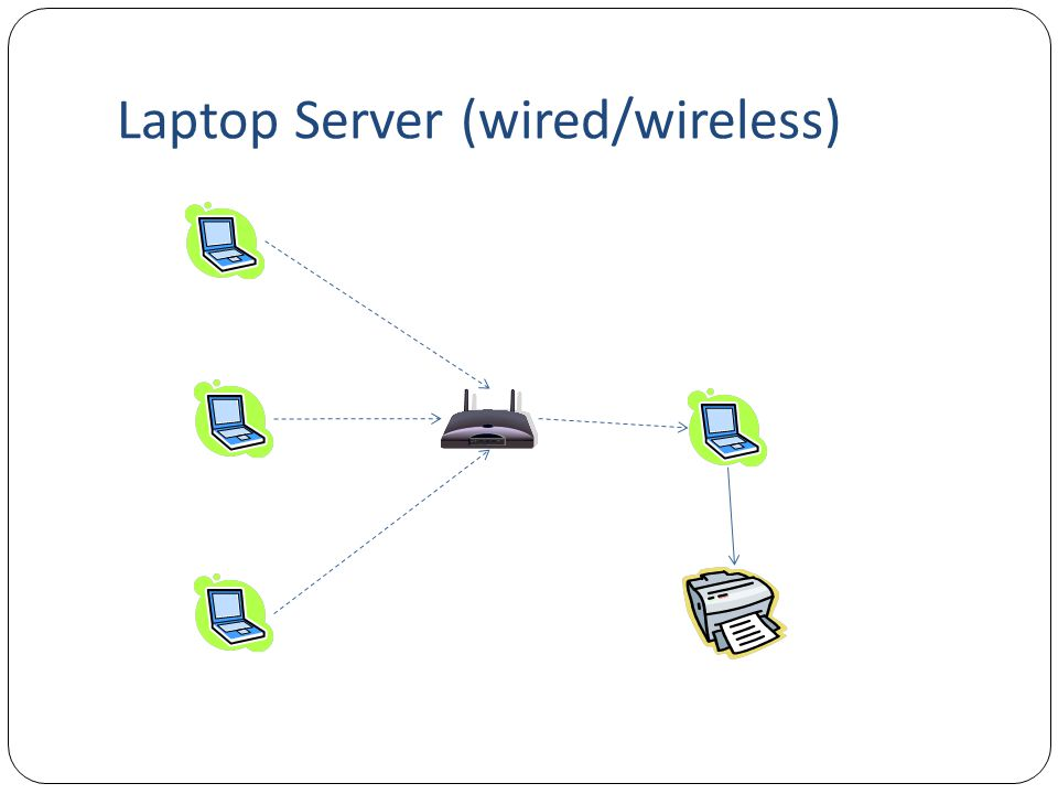 Laptop Server (wired/wireless)
