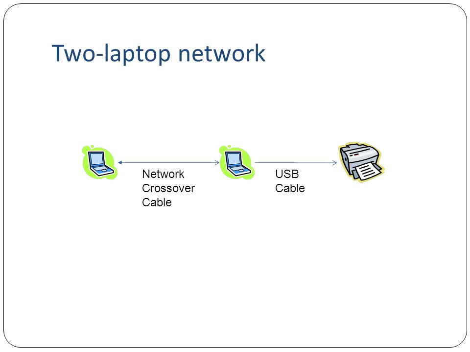 Two-laptop network Network Crossover Cable USB Cable