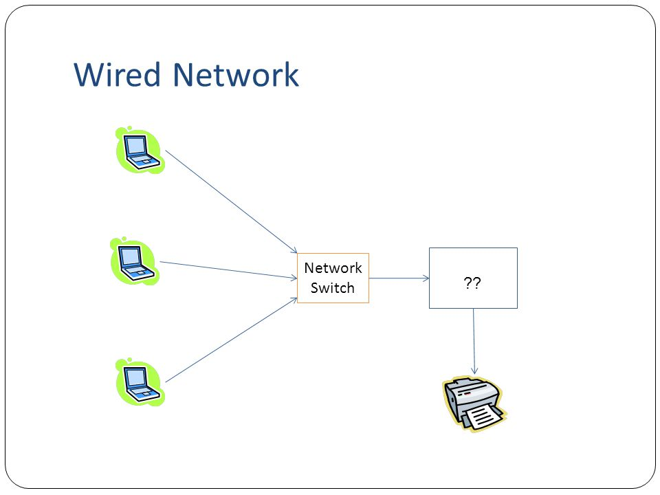 Wired Network Network Switch
