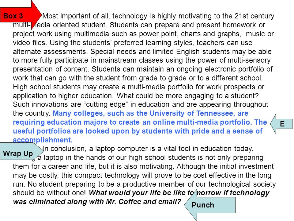 Most important of all, technology is highly motivating to the 21st century multi-media oriented student.