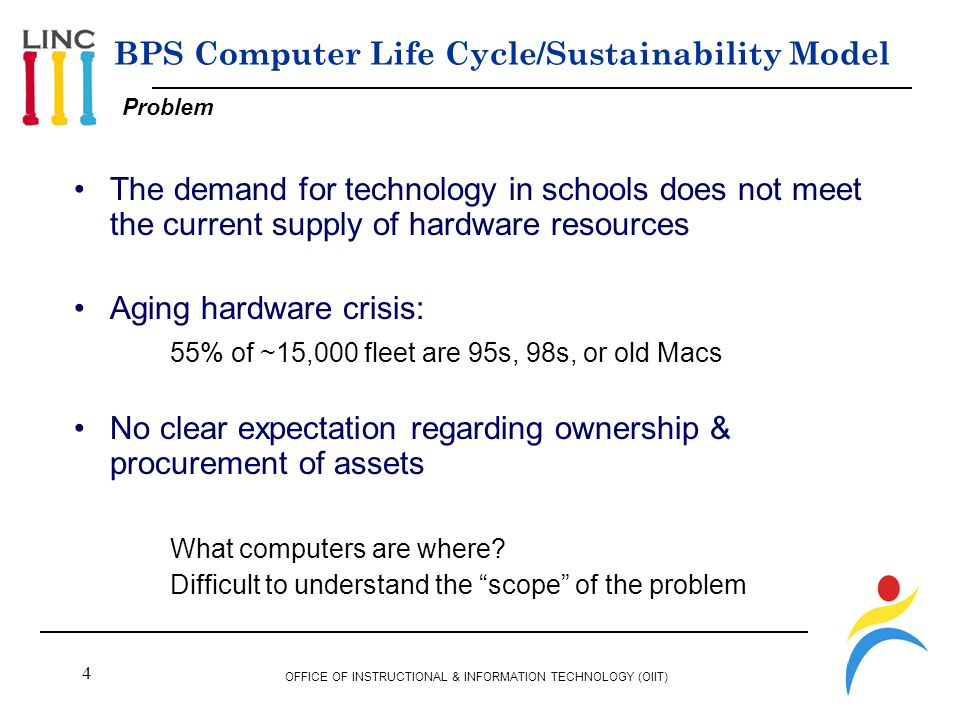 4 OFFICE OF INSTRUCTIONAL & INFORMATION TECHNOLOGY (OIIT) Problem BPS Computer Life Cycle/Sustainability Model The demand for technology in schools does not meet the current supply of hardware resources Aging hardware crisis: 55% of ~15,000 fleet are 95s, 98s, or old Macs No clear expectation regarding ownership & procurement of assets What computers are where.