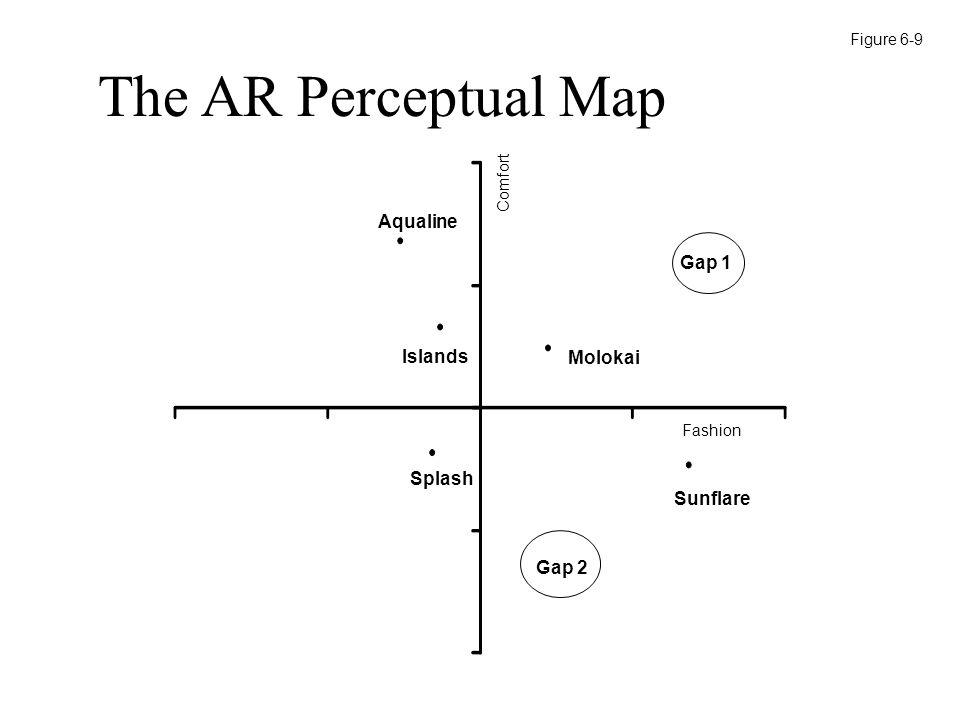 Aqualine Islands Splash Molokai Sunflare Gap 1 Gap 2 Fashion Comfort The AR Perceptual Map Figure 6-9