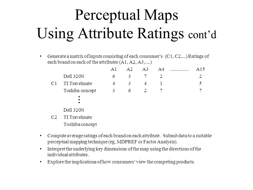 Perceptual Maps Using Attribute Ratings contd Generate a matrix of inputs consisting of each consumers (C1, C2,...) Ratings of each brand on each of t