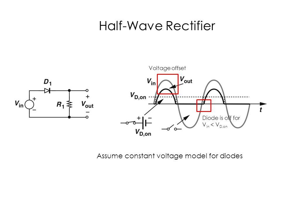 Half-Wave Rectifier Assume constant voltage model for diodes Voltage offset Diode is off for V in < V D,on