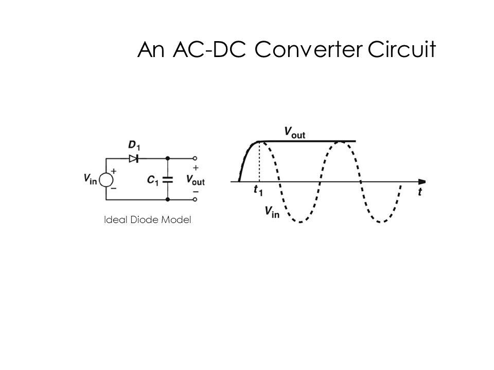 Ideal Diode Model An AC-DC Converter Circuit
