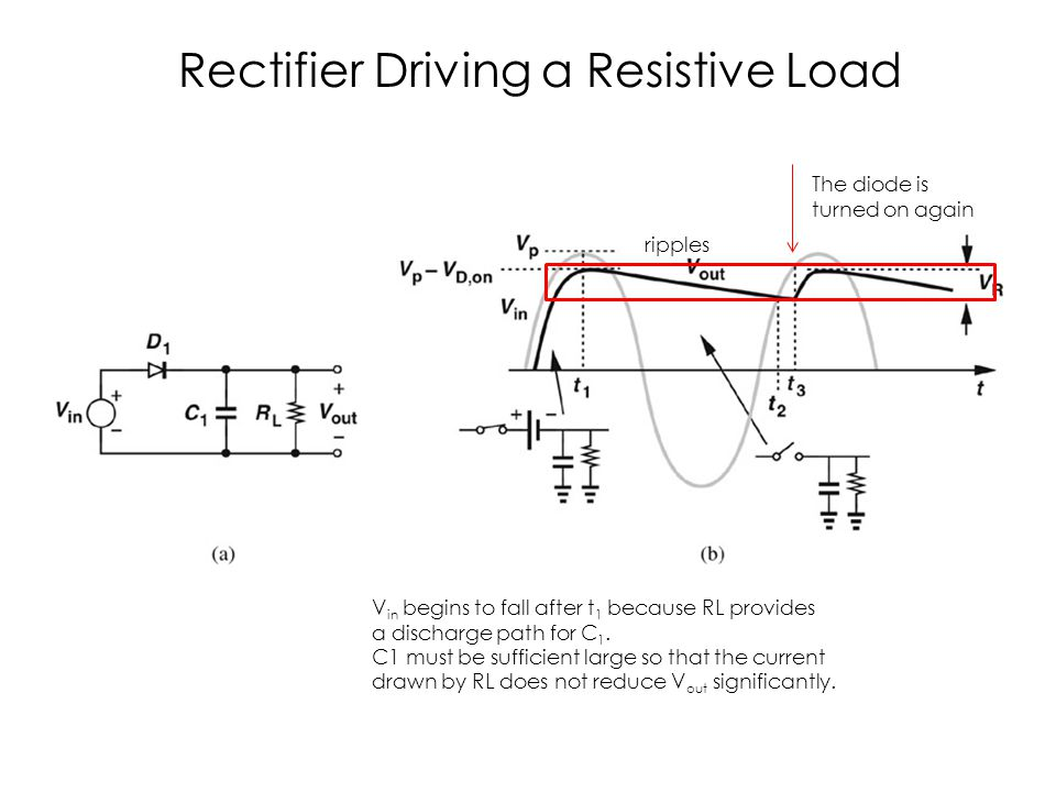 Rectifier Driving a Resistive Load V in begins to fall after t 1 because RL provides a discharge path for C 1. C1 must be sufficient large so that the