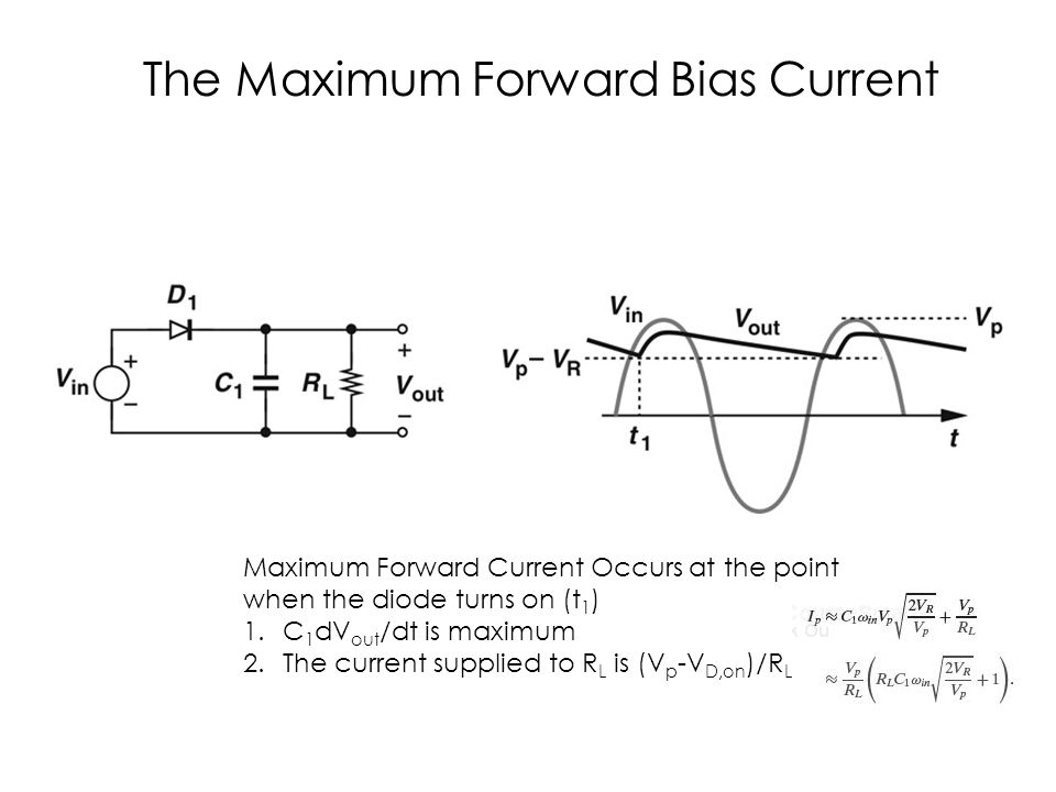 The Maximum Forward Bias Current Maximum Forward Current Occurs at the point when the diode turns on (t 1 ) 1.C 1 dV out /dt is maximum 2.The current