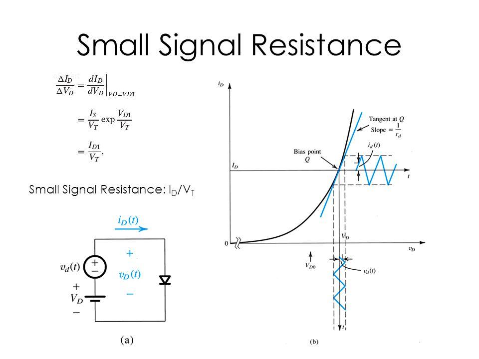 Small Signal Resistance Small Signal Resistance: I D /V T