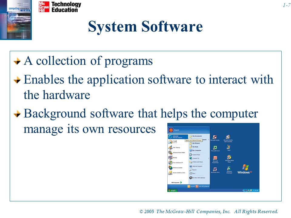 © 2005 The McGraw-Hill Companies, Inc. All Rights Reserved. 1-7 System Software A collection of programs Enables the application software to interact