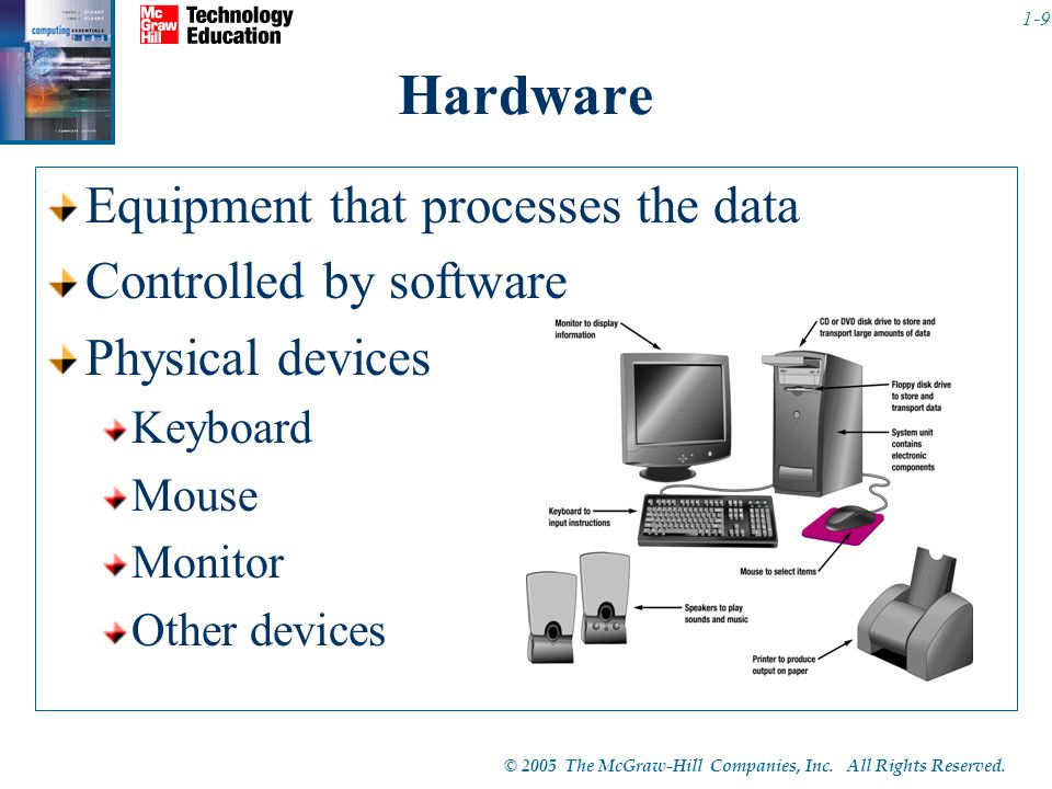 © 2005 The McGraw-Hill Companies, Inc. All Rights Reserved. 1-9 Hardware Equipment that processes the data Controlled by software Physical devices Key
