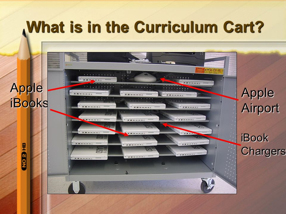 What is in the Curriculum Cart? What is in the Curriculum Cart? Apple iBooks Apple Airport iBookChargers