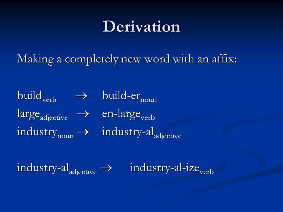 Derivation Making a completely new word with an affix: build build-er build verb build-er noun large en-large large adjective en-large verb industry i
