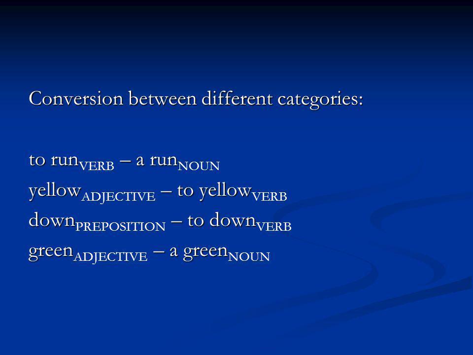 Conversion between different categories: to run – a run to run VERB – a run NOUN yellow – to yellow yellow ADJECTIVE – to yellow VERB down – to down d