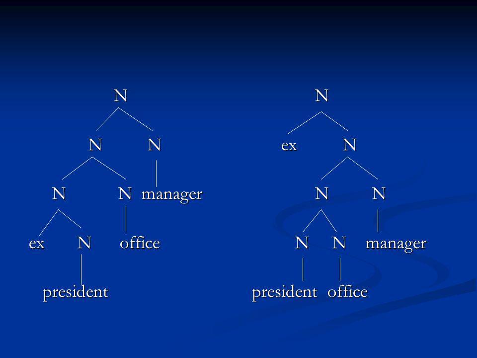 NN NN N N ex N N N ex N N N manager N N N N manager N N ex N office N N manager president president office president president office