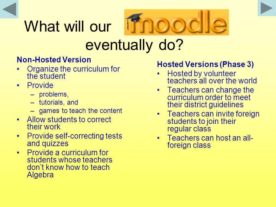 What will our Non-Hosted Version Organize the curriculum for the student Provide –problems, –tutorials, and –games to teach the content Allow students to correct their work Provide self-correcting tests and quizzes Provide a curriculum for students whose teachers dont know how to teach Algebra Hosted Versions (Phase 3) Hosted by volunteer teachers all over the world Teachers can change the curriculum order to meet their district guidelines Teachers can invite foreign students to join their regular class Teachers can host an all- foreign class eventually do