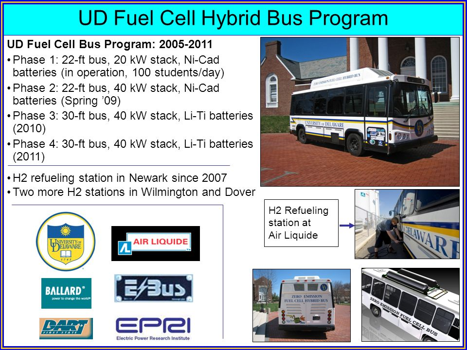 UD Fuel Cell Hybrid Bus Program UD Fuel Cell Bus Program: 2005-2011 Phase 1: 22-ft bus, 20 kW stack, Ni-Cad batteries (in operation, 100 students/day)