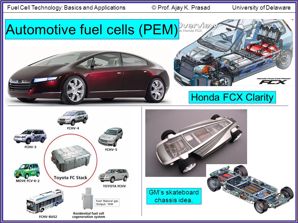 GMs skateboard chassis idea. Honda FCX Clarity Automotive fuel cells (PEM) Fuel Cell Technology: Basics and Applications © Prof. Ajay K. Prasad Univer