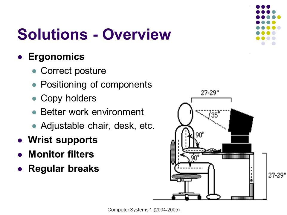 Computer Systems 1 (2004-2005) Solutions - Overview Ergonomics Correct posture Positioning of components Copy holders Better work environment Adjustab