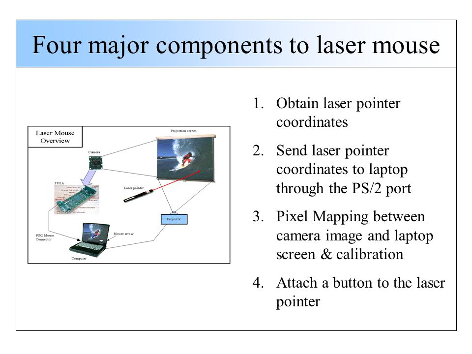 Overview of Design Use Camera Interface Send Images to FPGA LaserSpot module Analyze each image for brightest spot Use Xbus interface Send coordinates to Controller Use Windows pen drivers Perform coordinate translation Use PS/2 interface Send coordinates to laptop Camera taking constant images
