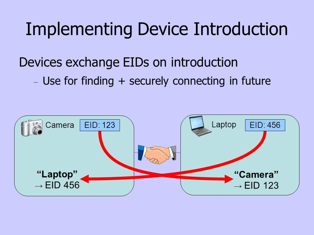 Implementing Device Introduction Devices exchange EIDs on introduction Use for finding + securely connecting in future Camera Laptop EID: 123EID: 456 Laptop EID 456 Camera EID 123
