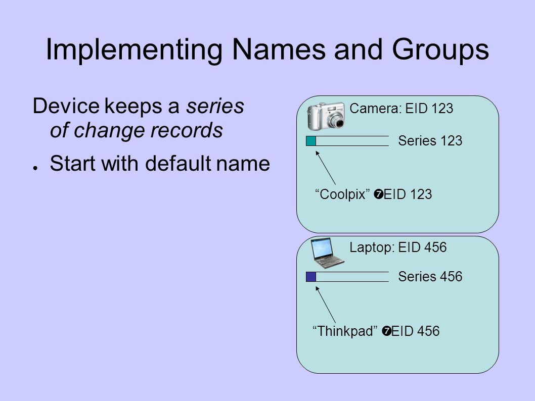 Implementing Names and Groups Device keeps a series of change records Start with default name To rename: cancel old, write new name record Camera: EID 123 Laptop: EID 456 BobPix EID 123 Thinkpad EID 456 Series 123 Series 456 cancel