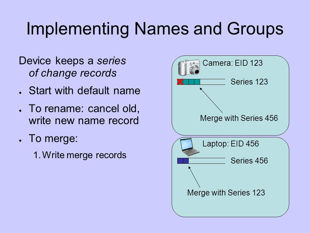 Implementing Names and Groups Device keeps a series of change records Start with default name To rename: cancel old, write new name record To merge: 1.Write merge records 2.Gossip series contents Camera: EID 123 Laptop: EID 456 Series 123 Series 456 Series 456 copy Series 123 copy BobPix EID 123 Thinkpad EID 456 BobPix EID 123 Thinkpad EID 456