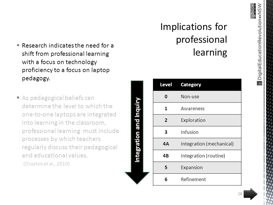 Research indicates the need for a shift from professional learning with a focus on technology proficiency to a focus on laptop pedagogy.