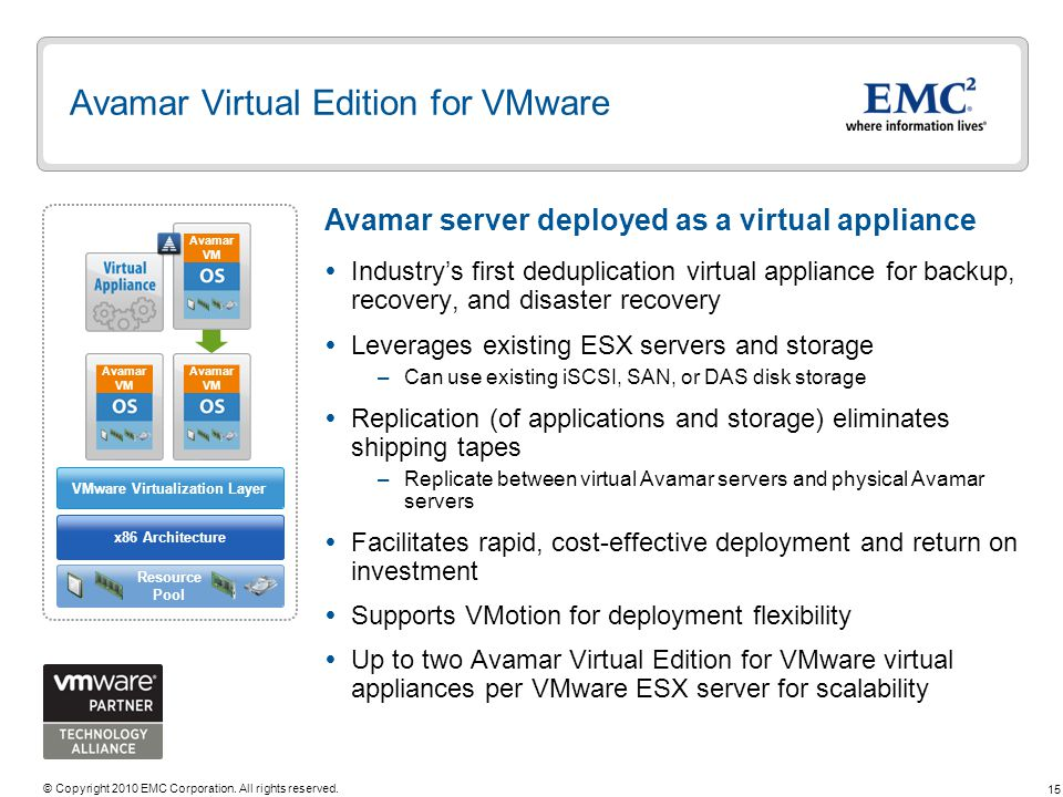 15 © Copyright 2010 EMC Corporation. All rights reserved. Avamar Virtual Edition for VMware Industrys first deduplication virtual appliance for backup