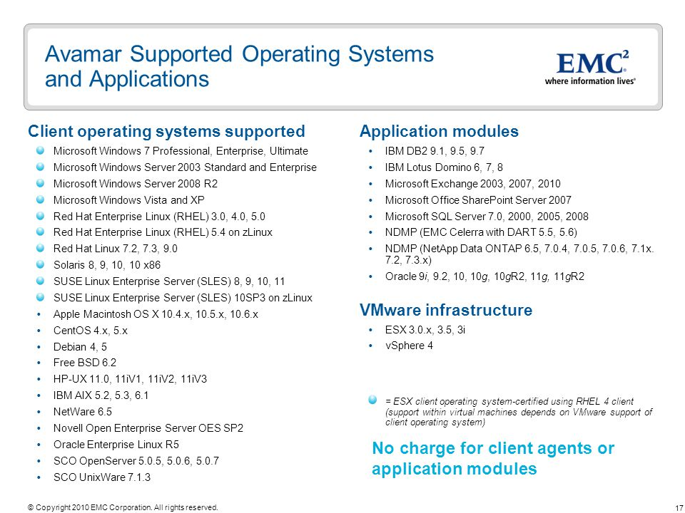 17 © Copyright 2010 EMC Corporation. All rights reserved. Avamar Supported Operating Systems and Applications Application modules IBM DB2 9.1, 9.5, 9.