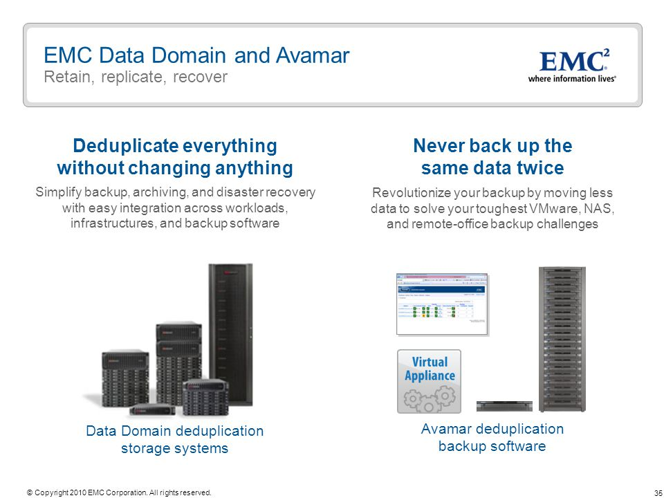 35 © Copyright 2010 EMC Corporation. All rights reserved. EMC Data Domain and Avamar Retain, replicate, recover Deduplicate everything without changin