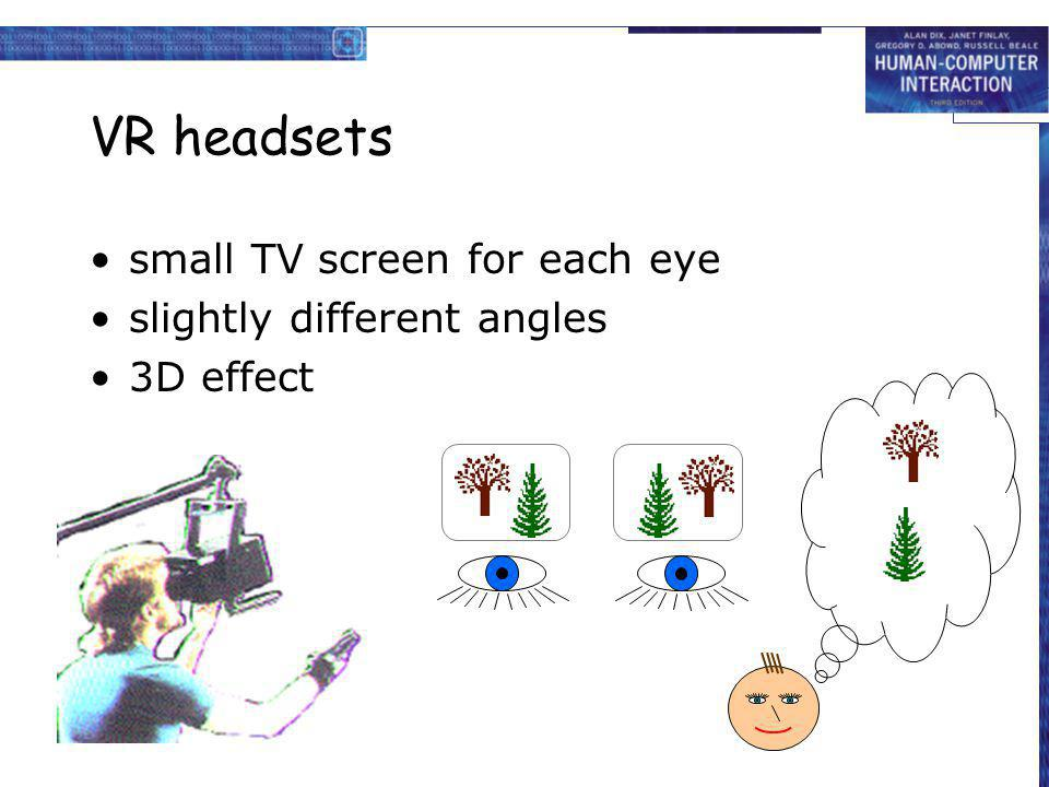 VR headsets small TV screen for each eye slightly different angles 3D effect