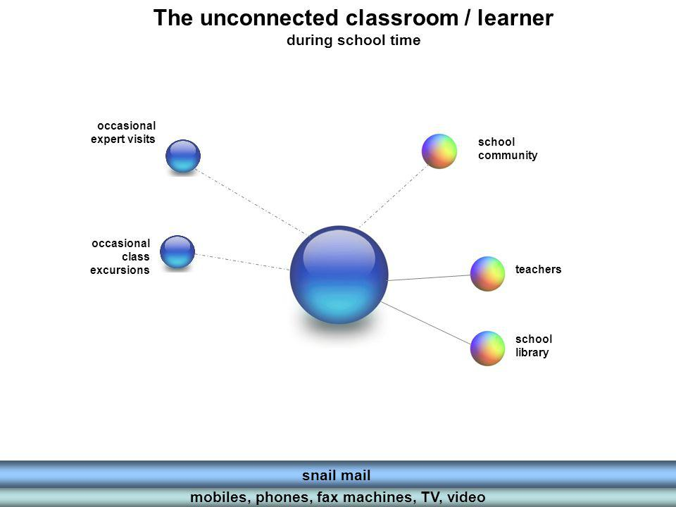 The unconnected classroom / learner during school time occasional expert visits teachers school community occasional class excursions school library m