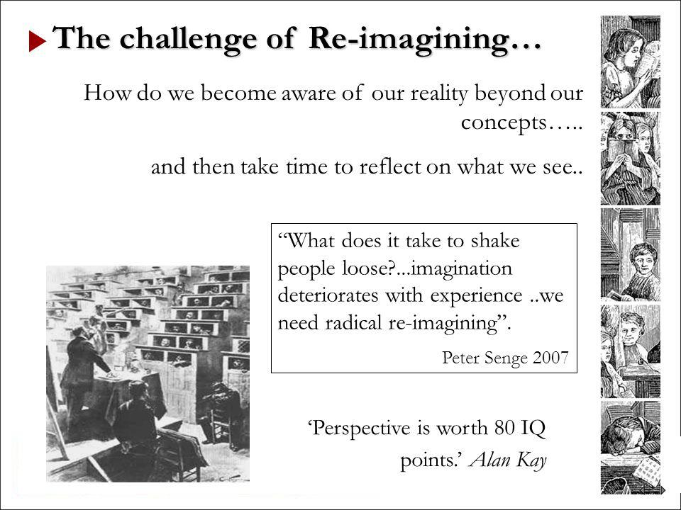 How do we become aware of our reality beyond our concepts….. and then take time to reflect on what we see.. The challenge of Re-imagining… Perspective