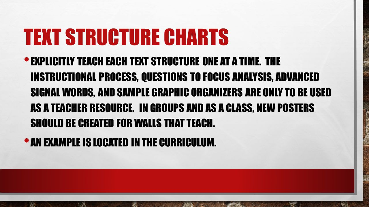 TEXT STRUCTURE CHARTS EXPLICITLY TEACH EACH TEXT STRUCTURE ONE AT A TIME. THE INSTRUCTIONAL PROCESS, QUESTIONS TO FOCUS ANALYSIS, ADVANCED SIGNAL WORD