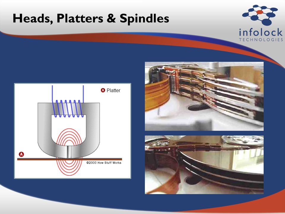 Heads, Platters & Spindles Platter