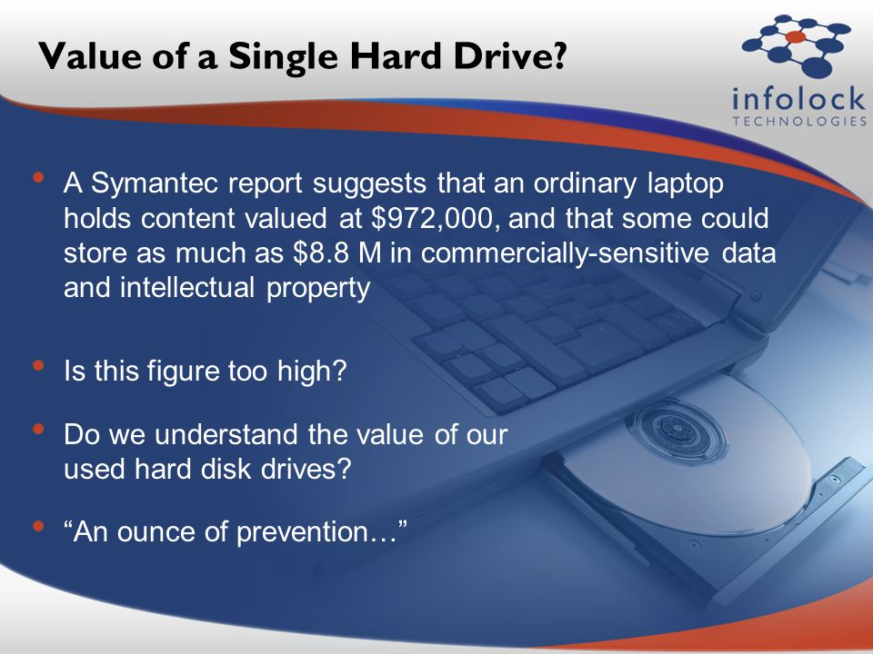 Value of a Single Hard Drive.