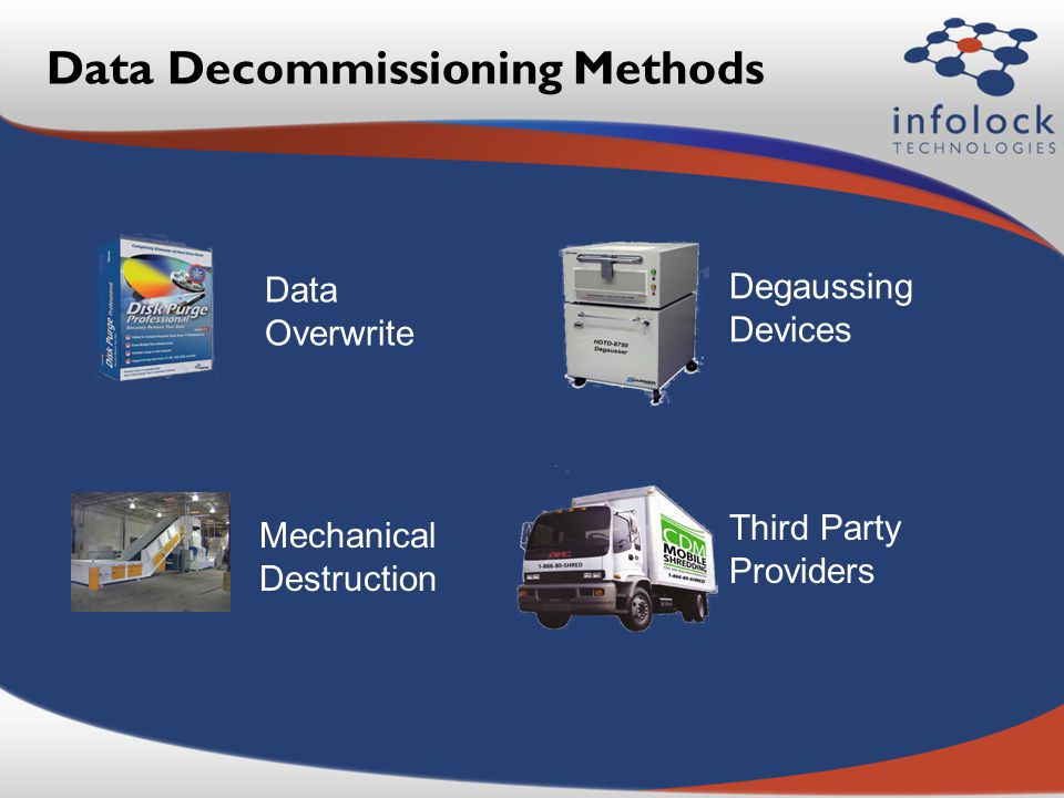 Data Decommissioning Methods Third Party Providers Data Overwrite Degaussing Devices Mechanical Destruction