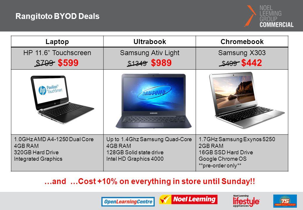 Rangitoto BYOD Deals LaptopUltrabookChromebook HP 11.6 Touchscreen $799 $599 Samsung Ativ Light $1349 $989 Samsung X303 $499 $442 1.0GHz AMD A4-1250 D