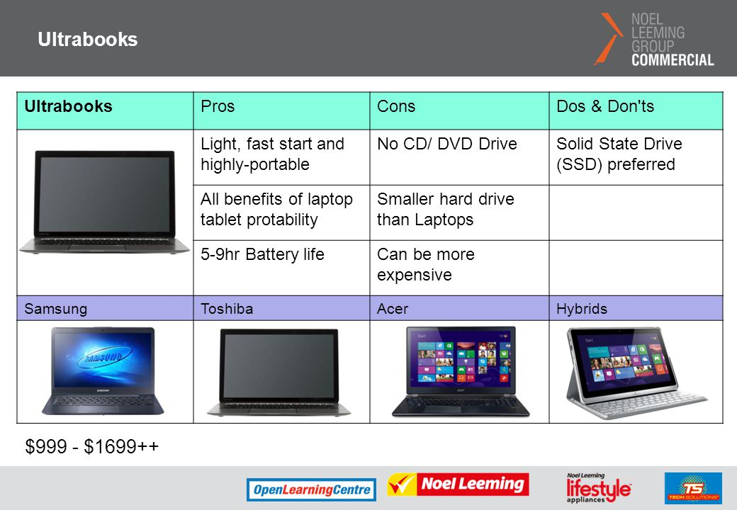 Chromebooks ProsConsDos & Don ts Fast start-upFull browser based needs internet Think of it like a tablet in laptop form 6-7 hr battery lifeLower processing power Special order for education only Multiple usersCannot install full software versions Acer C720Samsung X303 $399 - $599